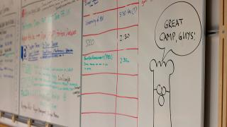 Picture of white board with sessions and bof's listed along with time slots.